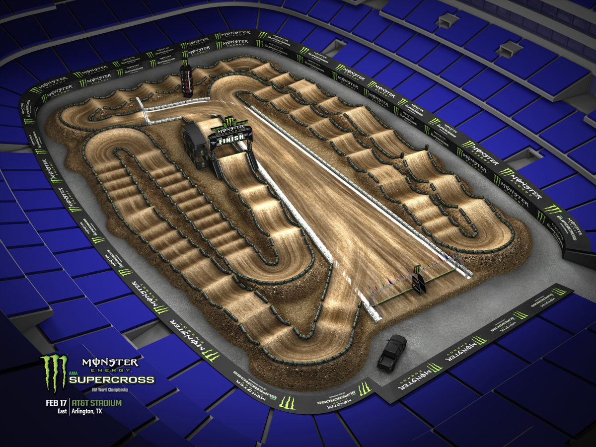 Track Maps Supercross Live - Us bank stadium supercross track map
